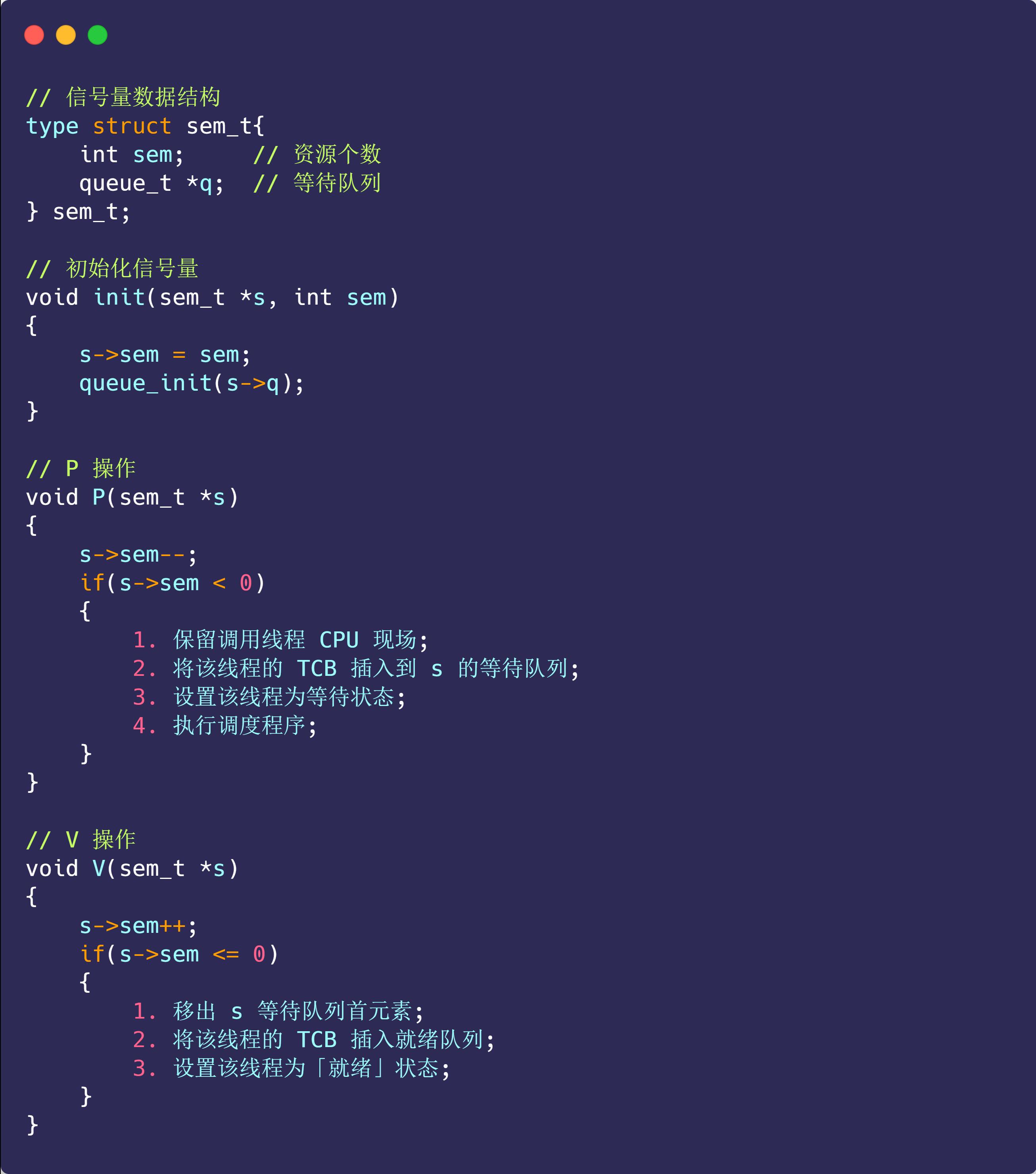 PV 操作的算法描述