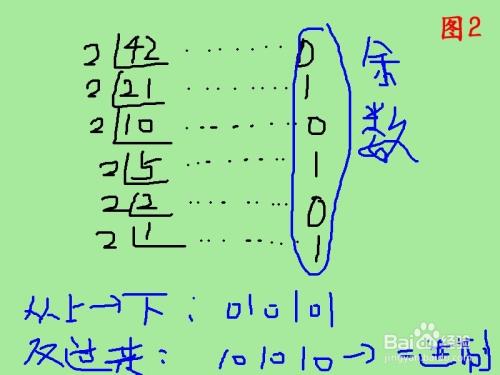 二进制如何转十进制,十进制如何转二进制