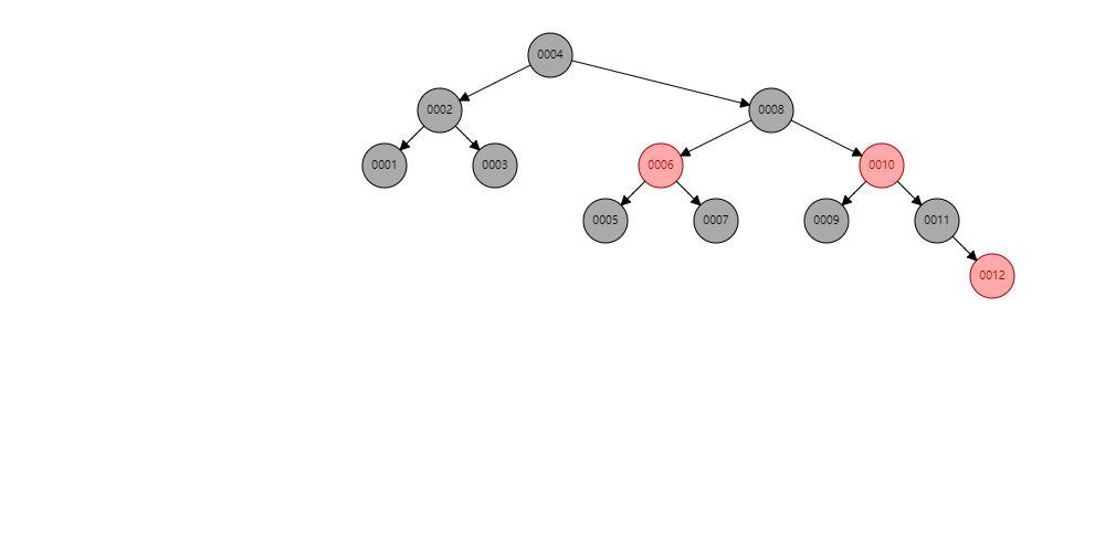 手把手教你构造一棵红黑树-java代码