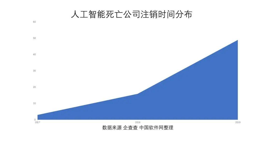 中国软件网技术热点