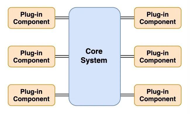 https://imgconvert.csdnimg.cn/aHR0cHM6Ly9tbWJpei5xcGljLmNuL21tYml6X2pwZy9qUW13VElGbDFWMGpacmVIUVdxYnJsREtubEhtT1pFckp5SUxtcXowZ3QybVAzR1RPdktpYTRVVHJneHpwMms1TnA5OUI4bkhHV0lIdFNGeWZ6Z3g2alEvNjQw?x-oss-process=image/format,png