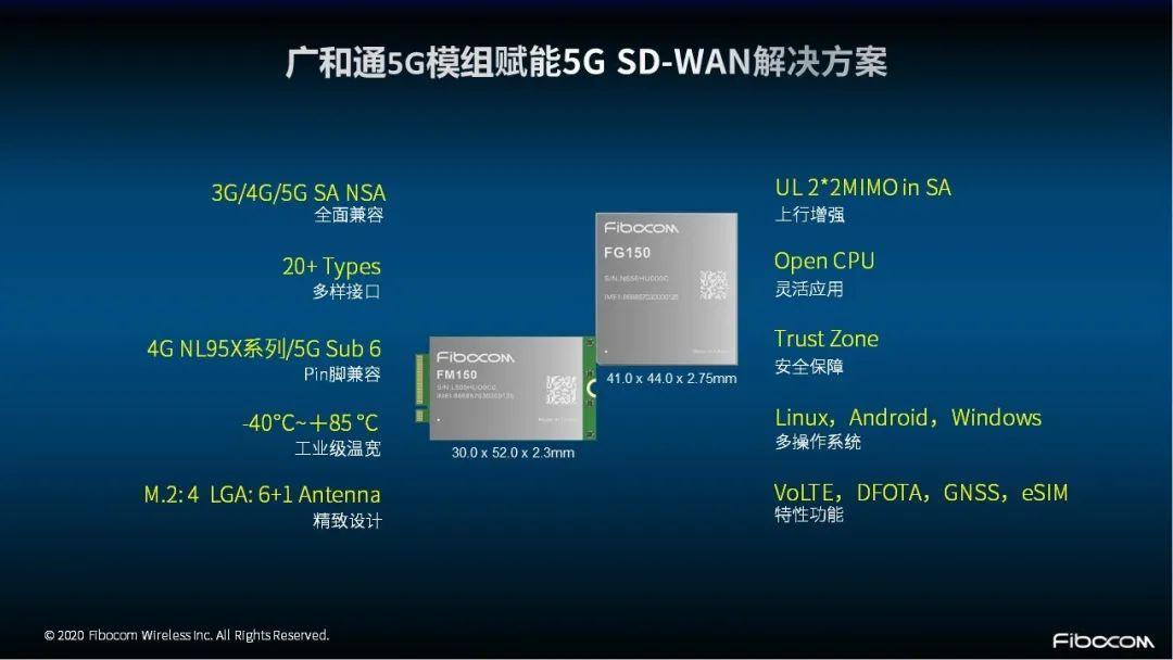 5G模组 - 研华科技与广和通联合发布新一代5G SD-WAN创新终端深圳市广和通无线股份有限公司-
