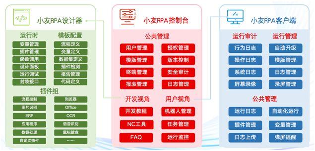 用友RPA开启企业智能运营新时代插图(3)