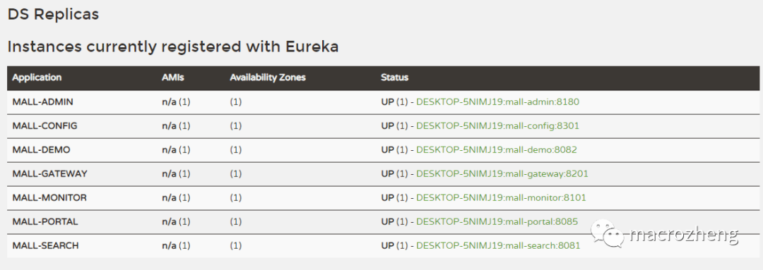 大型微服务分布式电商项目架构实战SpringBoot+SpringCloud+Nginx+ELK+Jenkins+Docker+K8S+SSO+Redis插图(6)