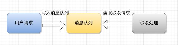 再深一点:如何给女朋友解释什么是微服务?插图(21)