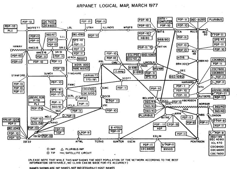 ARPA Logical Map in 1977 | Image courtesy: Wikipedia