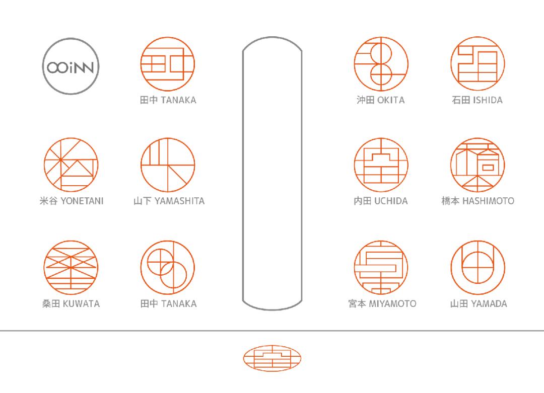 设计-由OOiNN设计师精心设计的每一个姓氏的印章