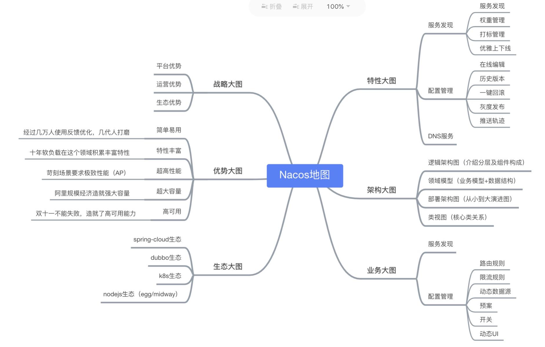 nacosMap.jpg