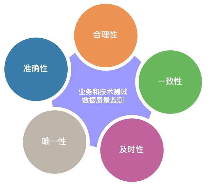 图12 交付标准化