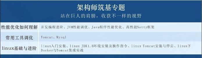 那些拿五六十W高薪的Java程序员都有必须哪些架构师具备的能力?