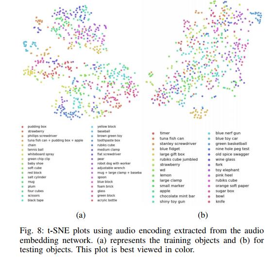 不止视觉,CMU研究员让机器人学会了听音辨物