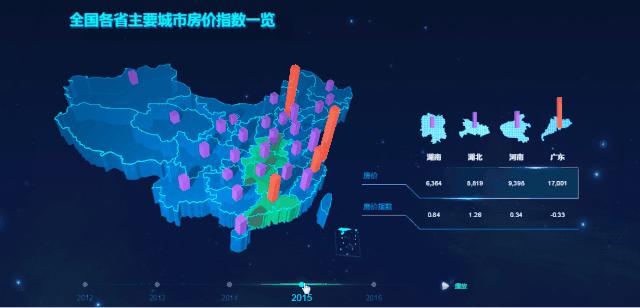智慧城市兴起,让我们看看智慧城市里面的3D可视化效果