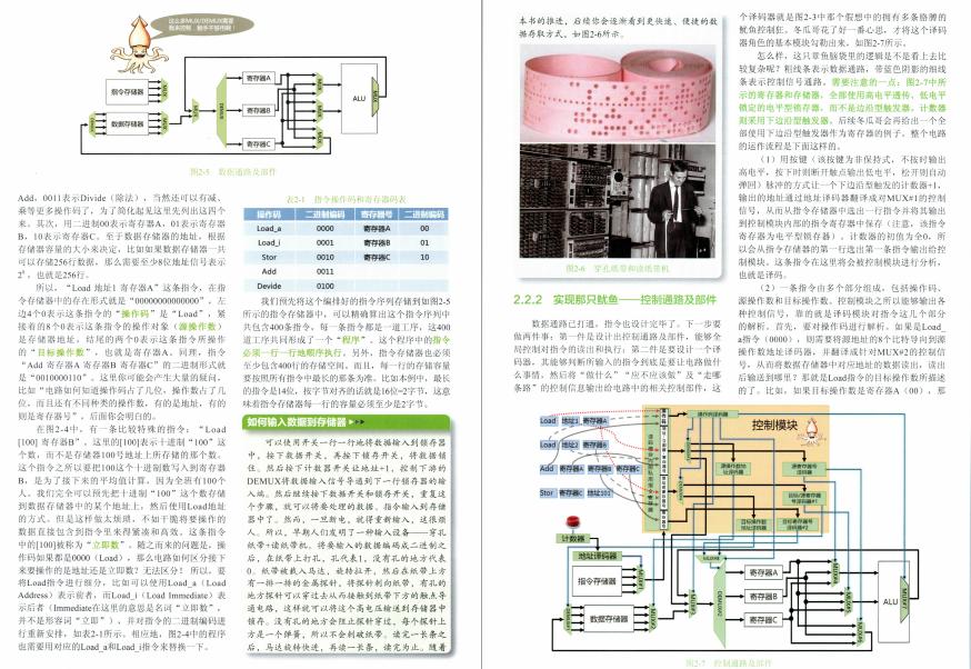 完美!阿里技术官公布了这份2500页计算机底层架构原理解析