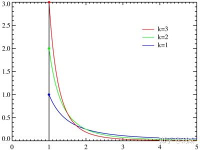 概率论是统计学中什么的原理_概率论与数理统计