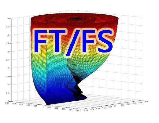 傅里叶分析之掐死教程(完整版)更新于2014.06.06