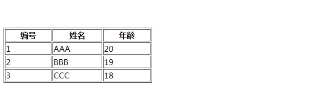 list迭代指令