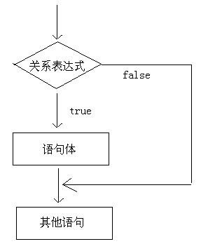 if语句格式1