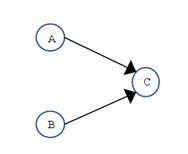 https://res.infoq.com/articles/java-memory-model-2/zh/resources/11.png