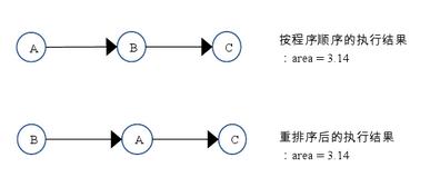 https://res.infoq.com/articles/java-memory-model-2/zh/resources/22.png