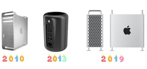 2019款Mac Pro到底有多强