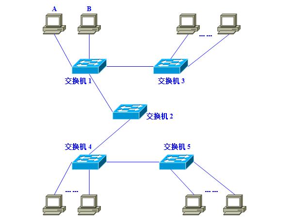 VLAN1.png