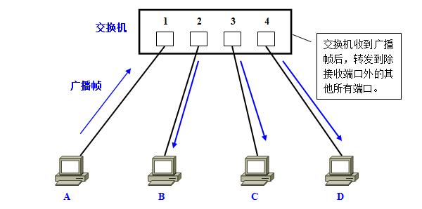 VLAN3.png