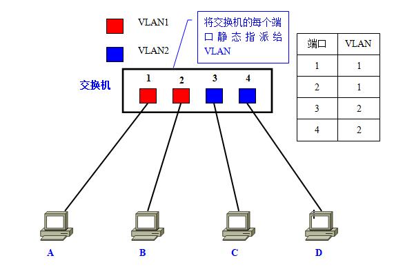 VLAN6.png