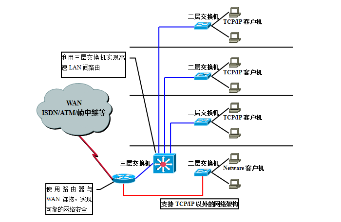 VLAN23.png