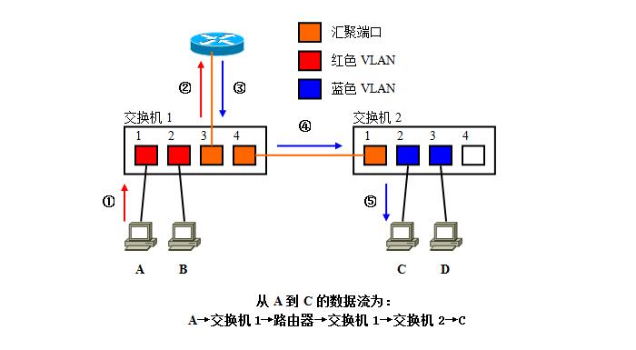 VLAN26.png