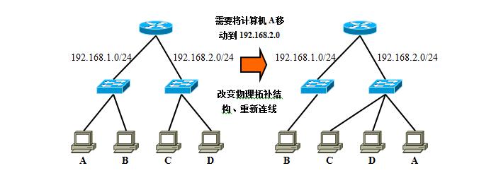 VLAN24.png