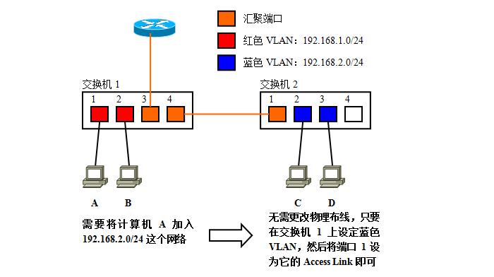 VLAN25.png
