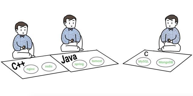 真惨!连各大编程语言都摆起地摊了