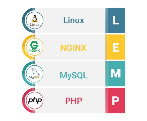 那些知名的软件开发技术堆栈,看到缩写别懵