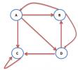 陷阱问题示例图.png