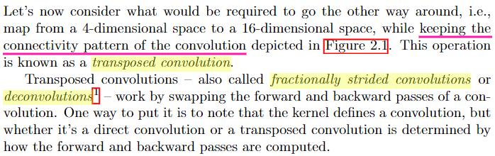 transposed convolution definition