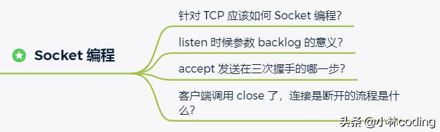 硬核!全图解被问千百遍的 TCP 三次握手和四次挥手面试题