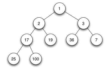 系统梳理主流定时器算法实现的差异以及应用