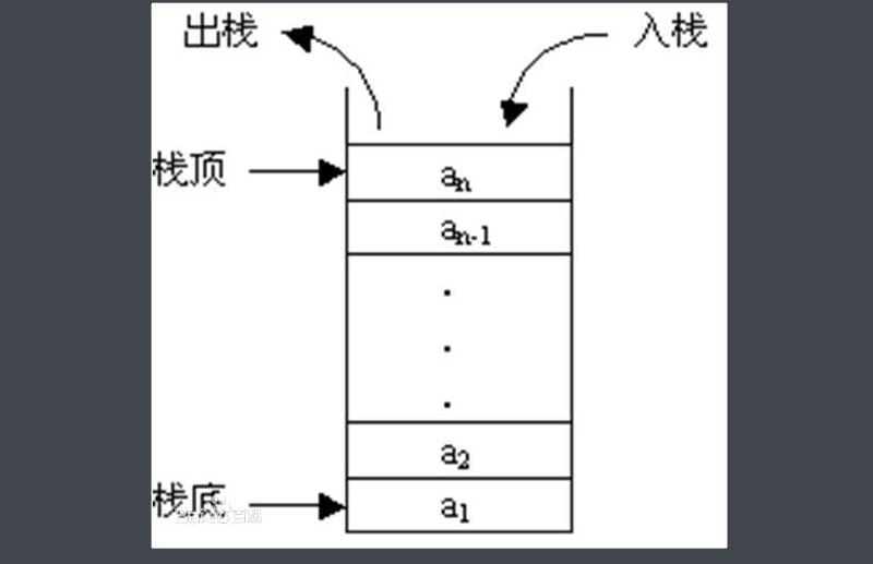 Go语言基础(一)