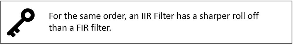 key_fir_iir_rolloff.png