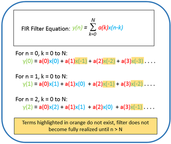 filter_delay_equation.png