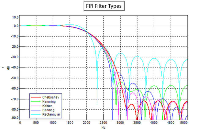 fir_filter_types.png