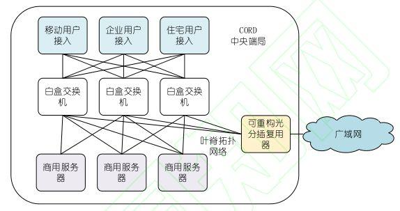 边缘计算开源平台