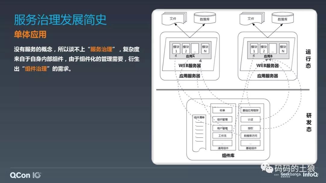 微服务架构体系的深度治理