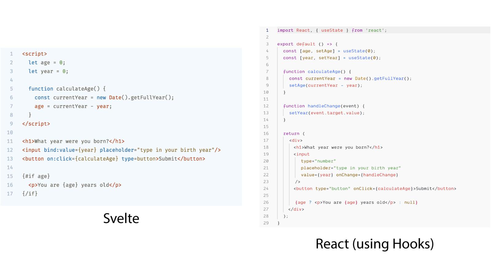 React不是真正的响应式编程,Svelte才是