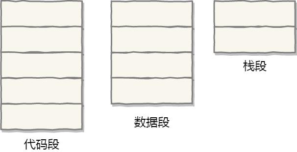 段页式地址空间